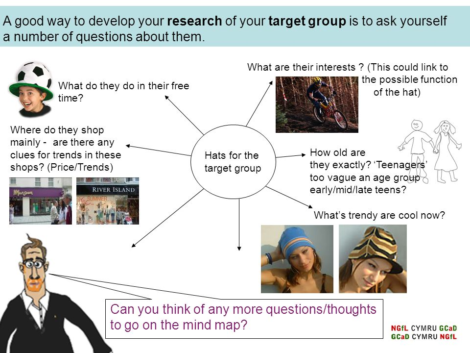 Can you think of any more questions/thoughts to go on the mind map