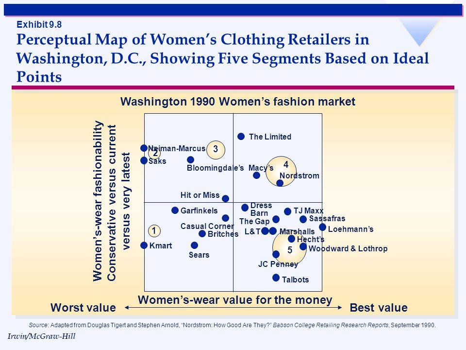 Washington 1990 Women's fashion market