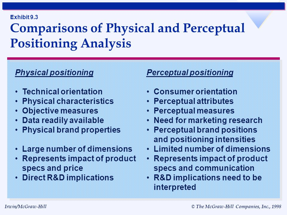 Technical orientation Physical characteristics Objective measures