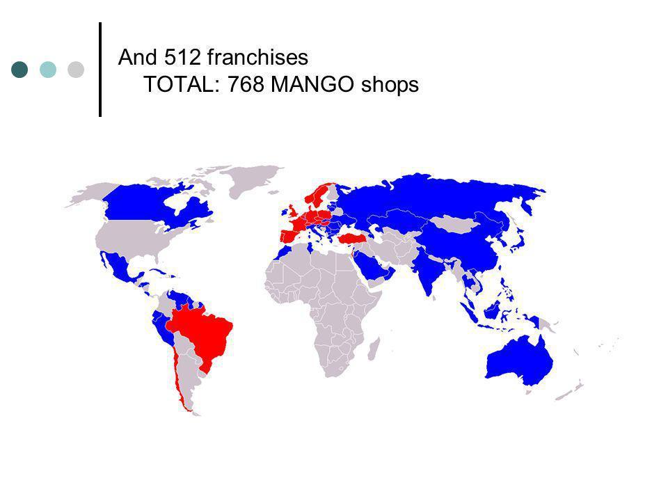 And 512 franchises TOTAL: 768 MANGO shops
