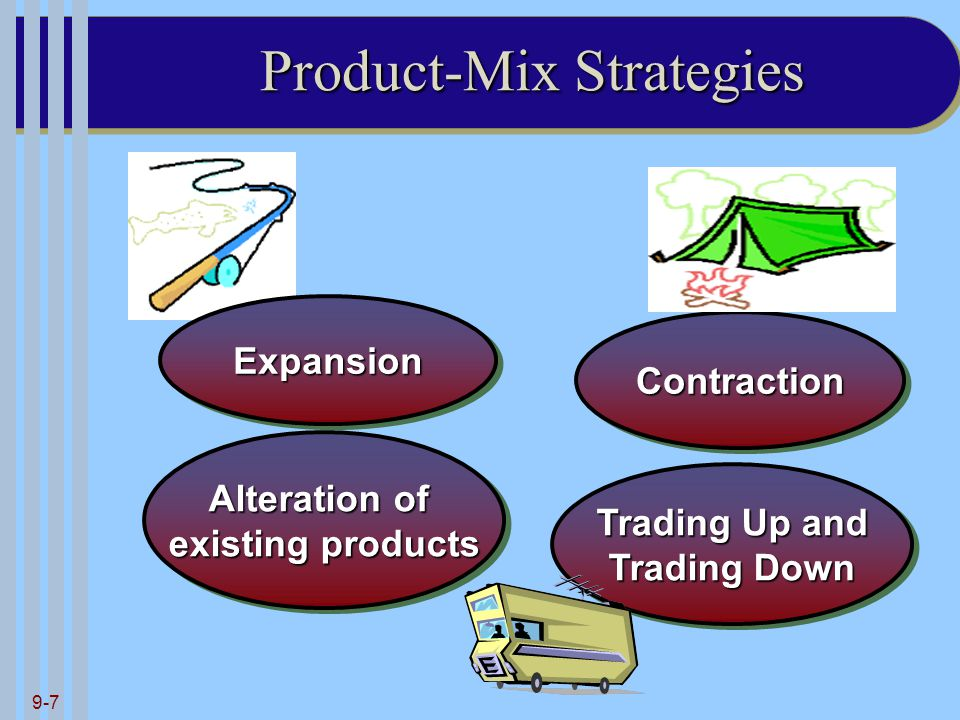 Product-Mix Strategies
