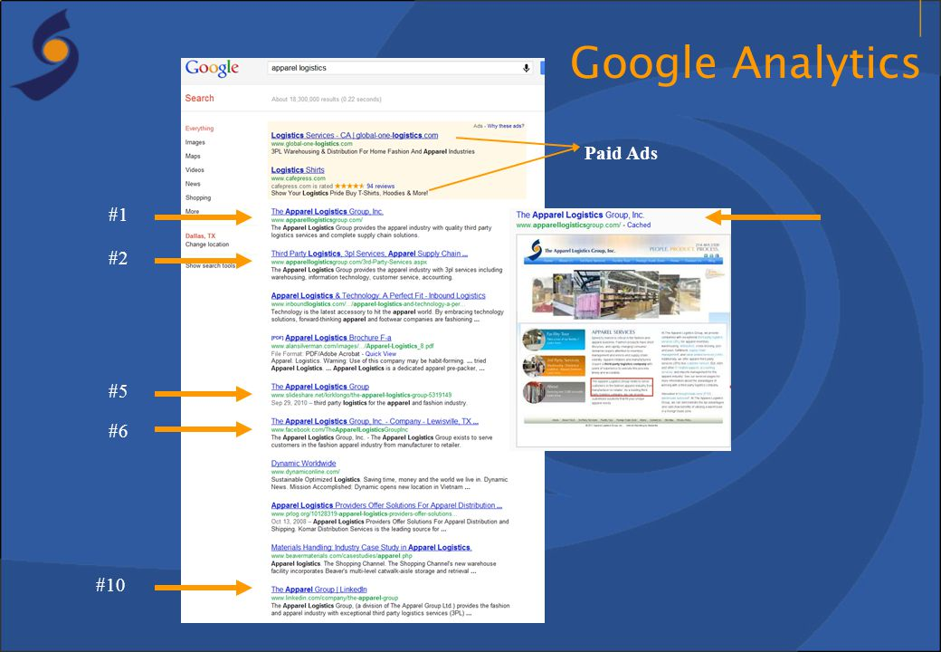 Google Analytics #1 #2 #5 #6 #10 Paid Ads 5