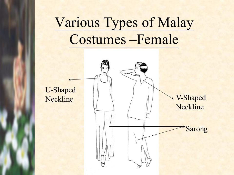Various Types of Malay Costumes –Female