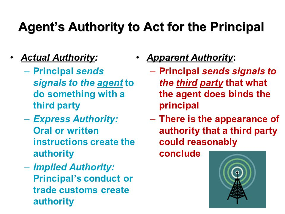 Agent's Authority to Act for the Principal
