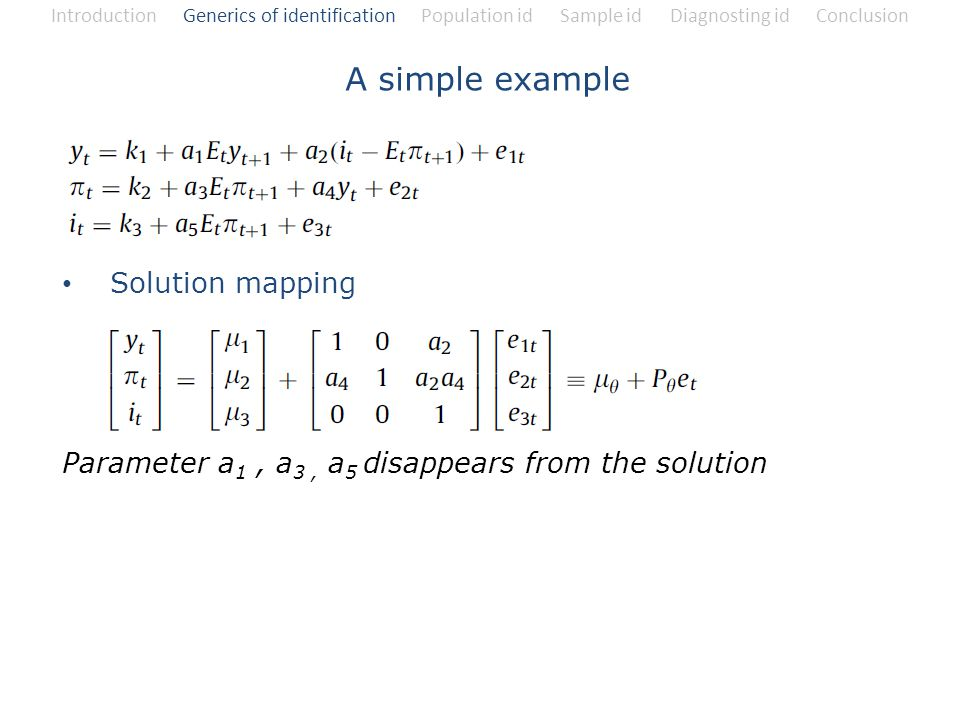 A simple example Solution mapping