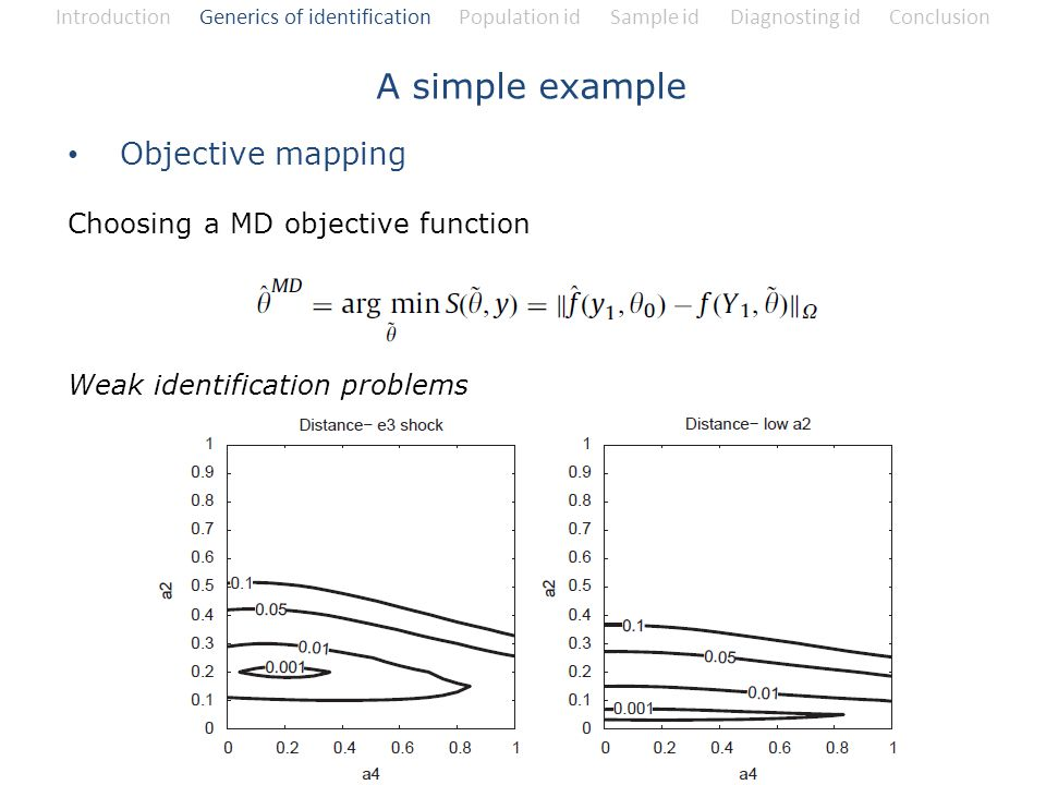 A simple example Objective mapping Choosing a MD objective function