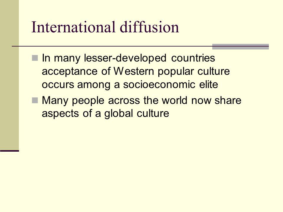 International diffusion