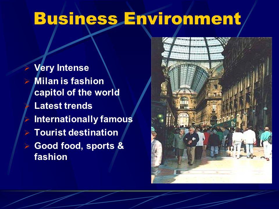 Business Environment Very Intense