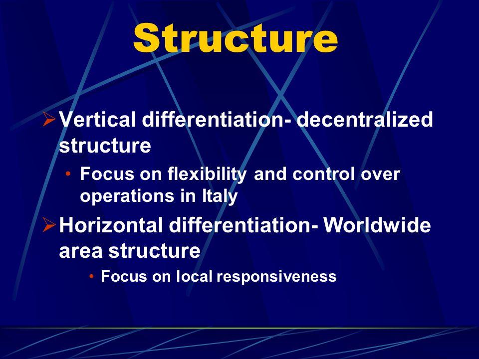 Structure Vertical differentiation- decentralized structure