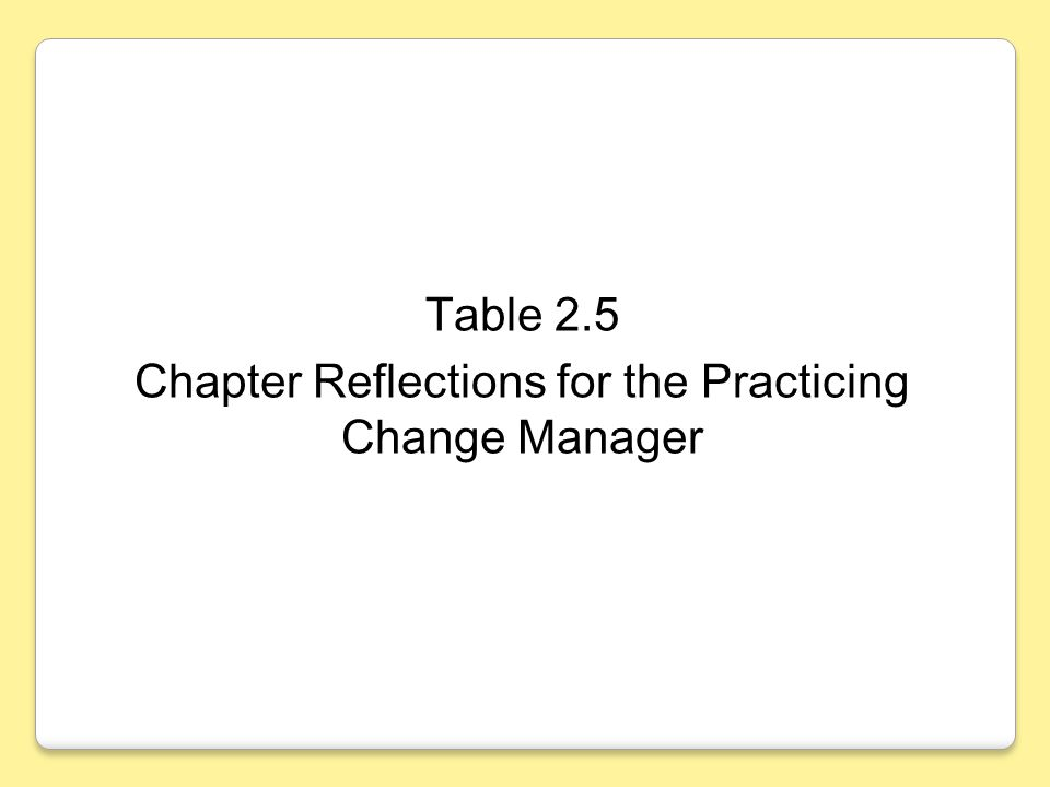 Chapter Reflections for the Practicing Change Manager
