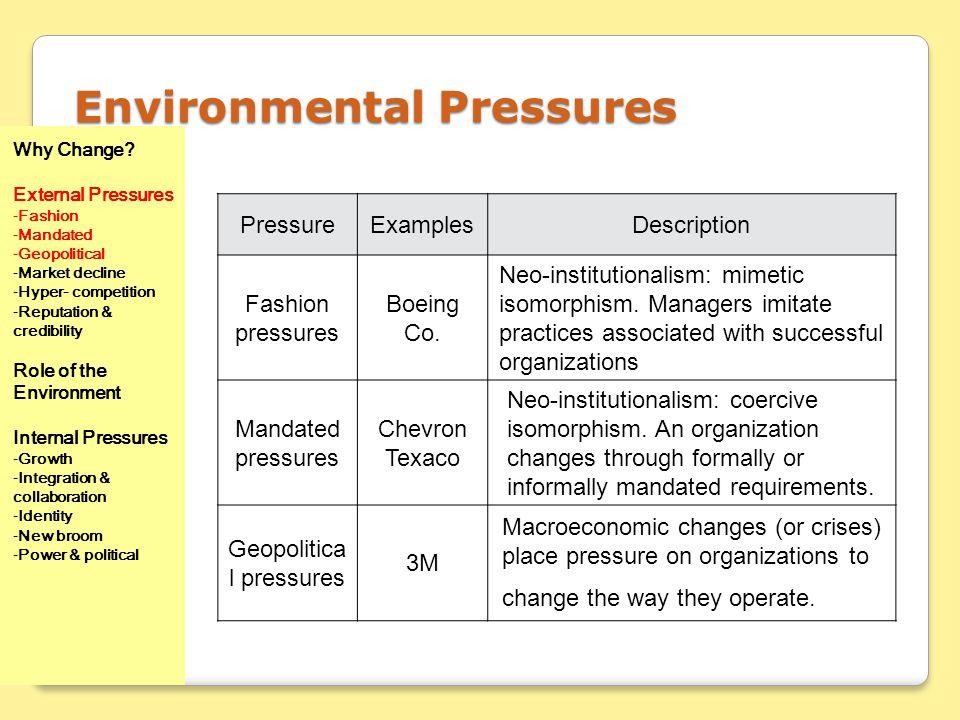Environmental Pressures