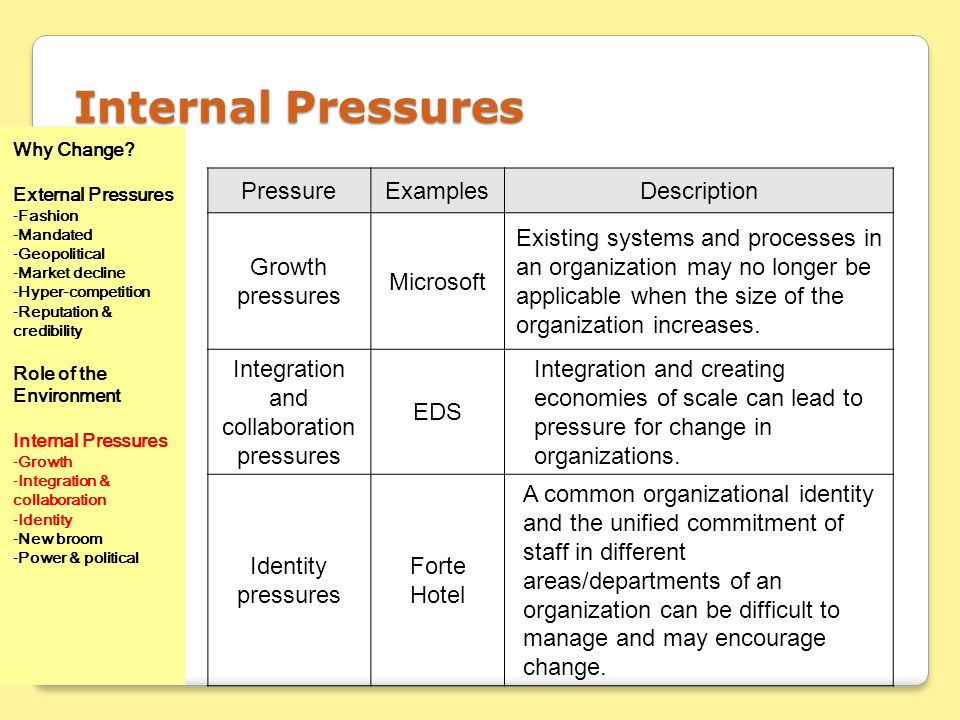 Integration and collaboration pressures