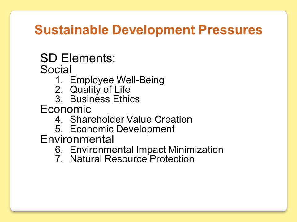 Sustainable Development Pressures