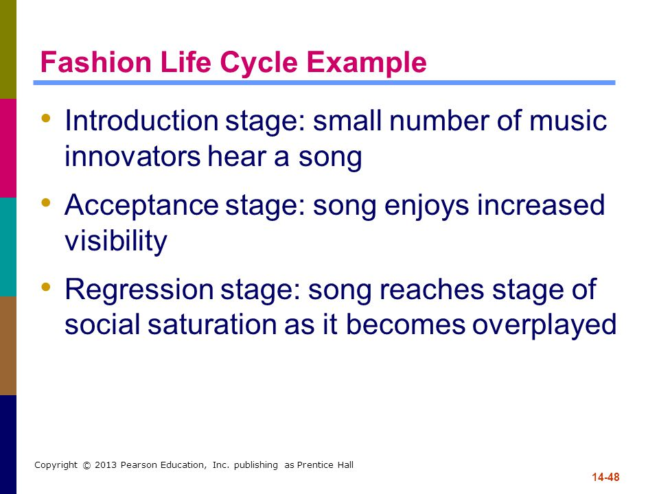 Fashion Life Cycle Example