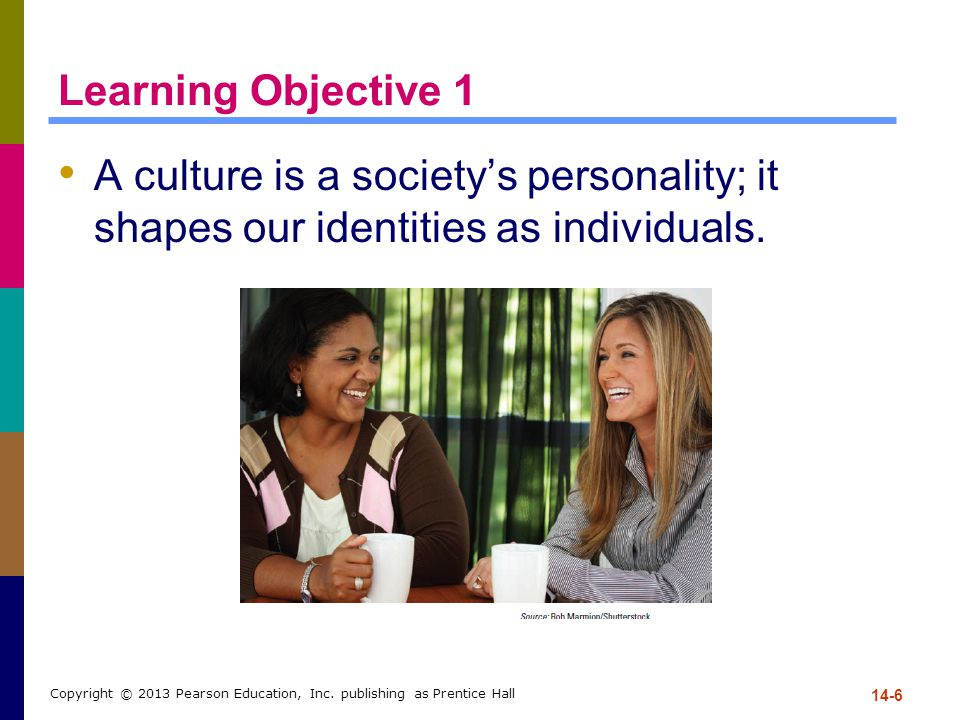Learning Objective 1 A culture is a society's personality; it shapes our identities as individuals.