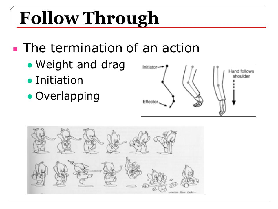 Follow Through The termination of an action Weight and drag Initiation
