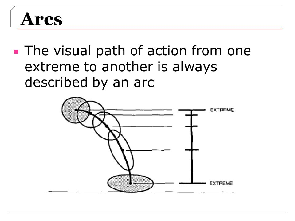 Arcs The visual path of action from one extreme to another is always described by an arc