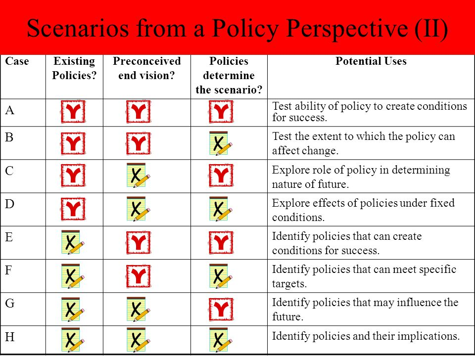 Preconceived end vision Policies determine the scenario