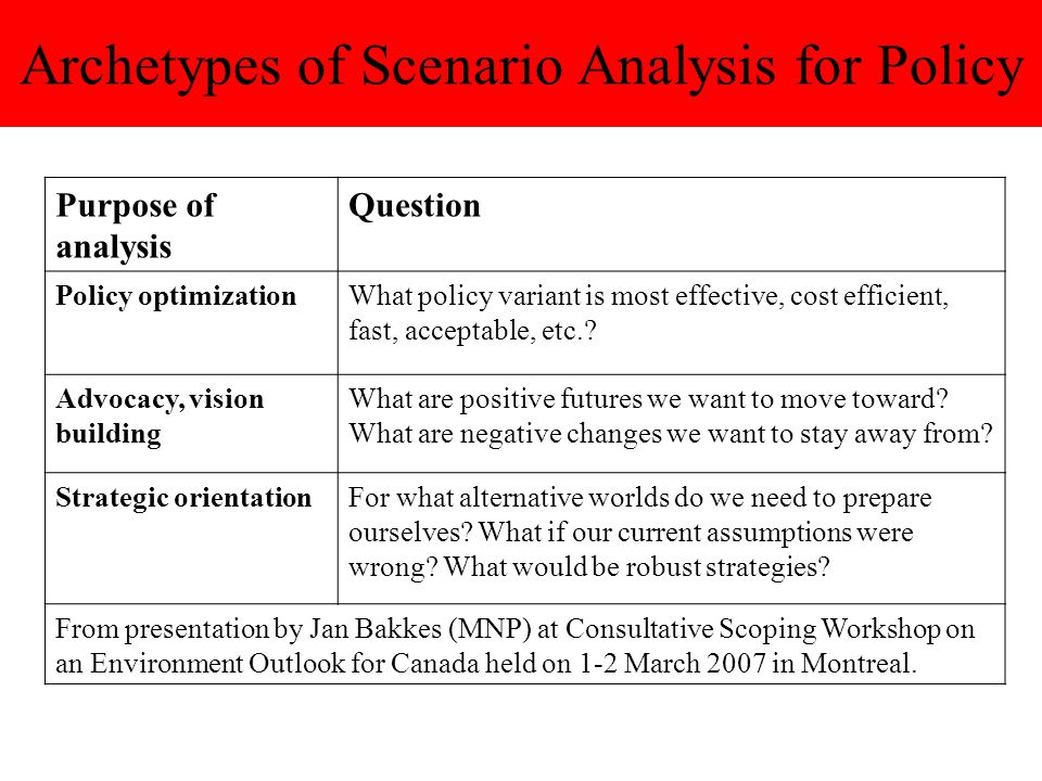 Archetypes of Scenario Analysis for Policy