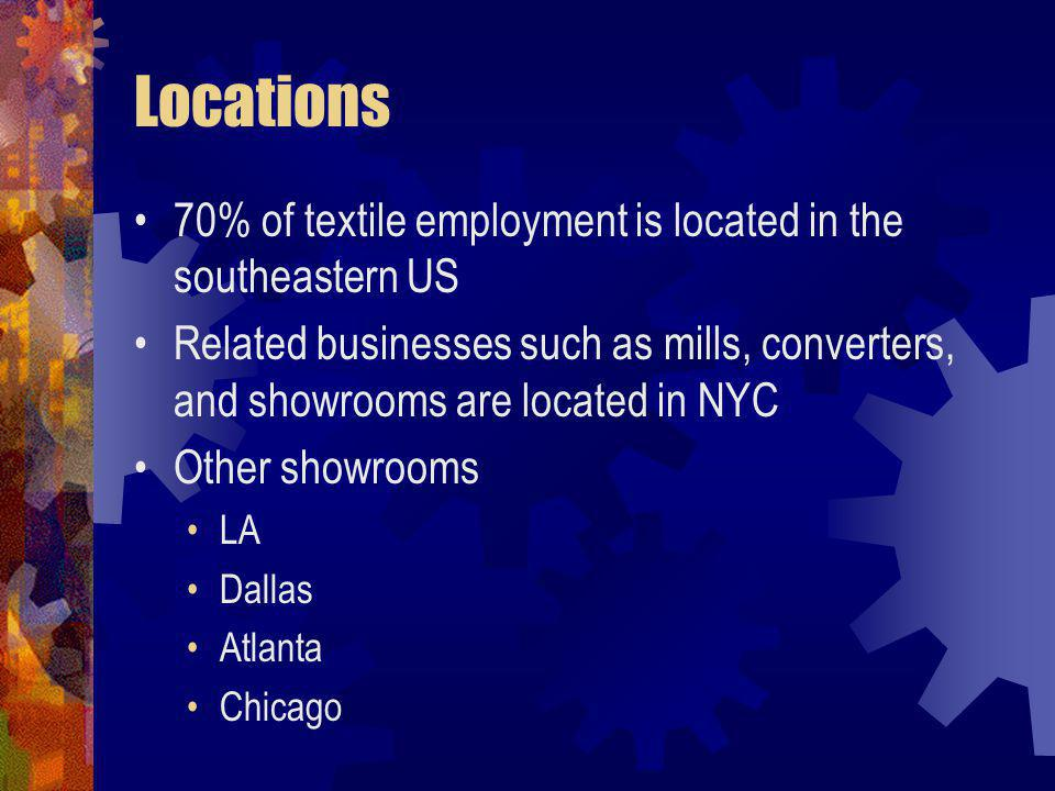 Locations 70% of textile employment is located in the southeastern US