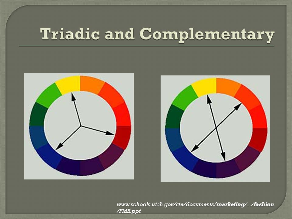 Triadic and Complementary