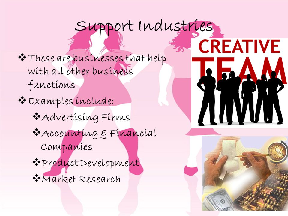Support Industries These are businesses that help with all other business functions. Examples include: