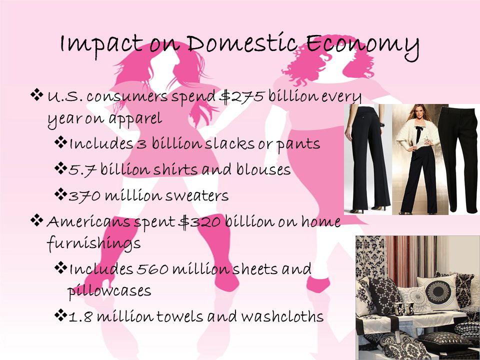 Impact on Domestic Economy