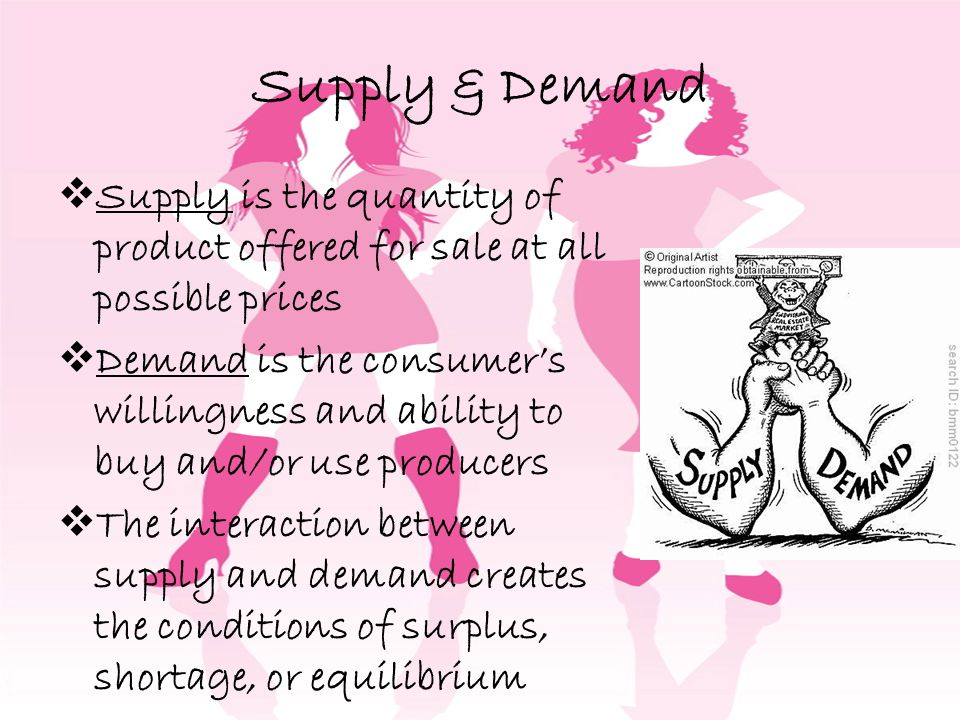 Supply & Demand Supply is the quantity of product offered for sale at all possible prices.