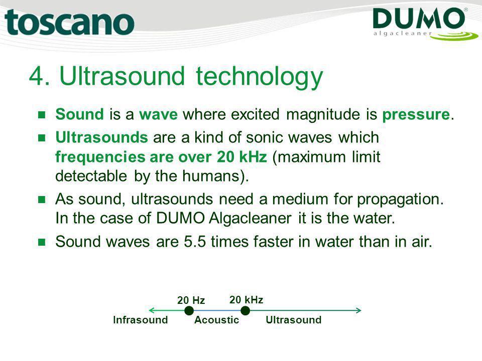 4. Ultrasound technology