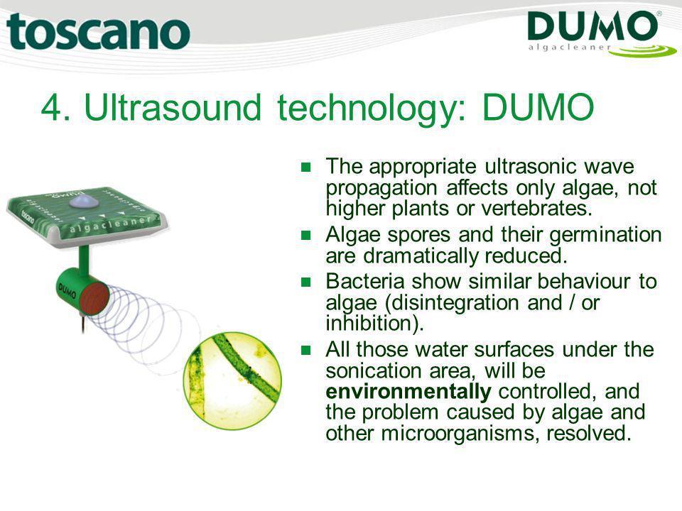 4. Ultrasound technology: DUMO