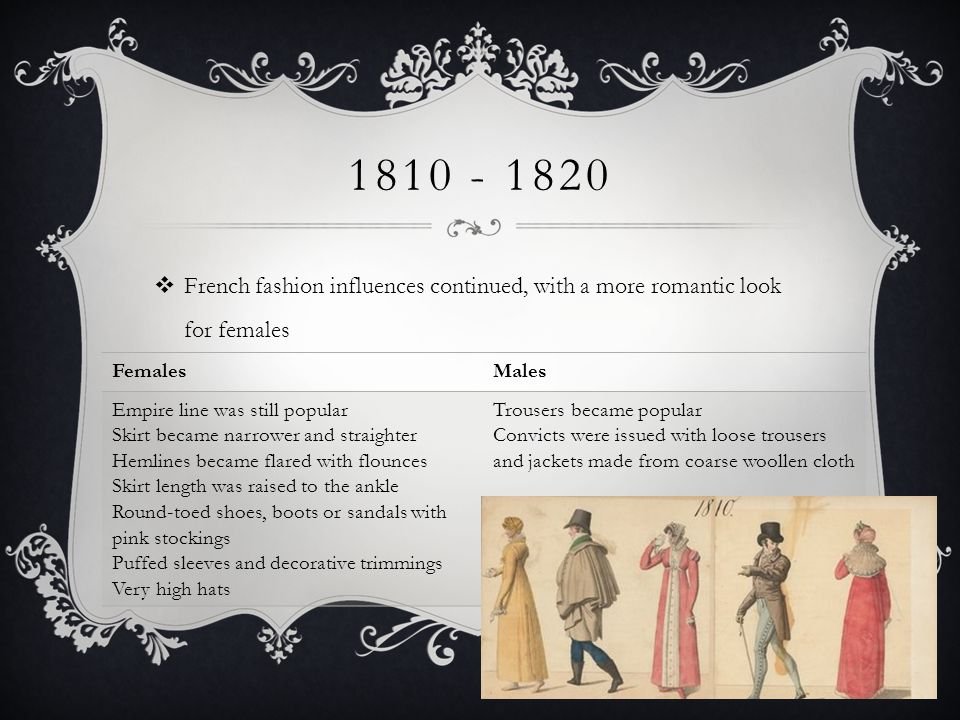1810 - 1820 French fashion influences continued, with a more romantic look for females. Females. Males.