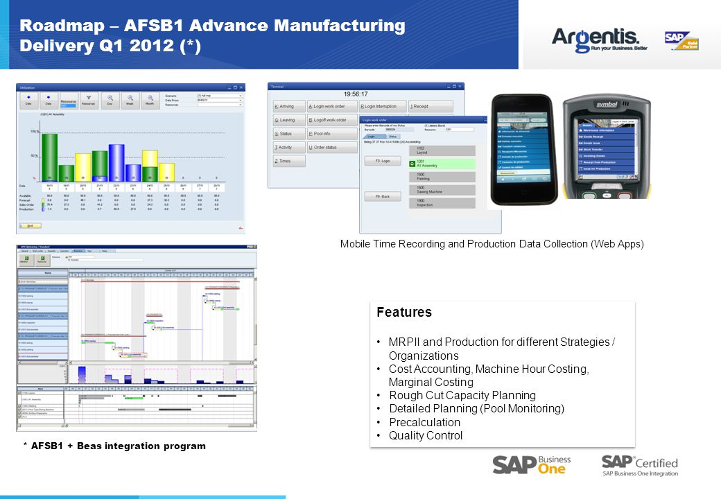 Roadmap – AFSB1 Advance Manufacturing Delivery Q1 2012 (*)