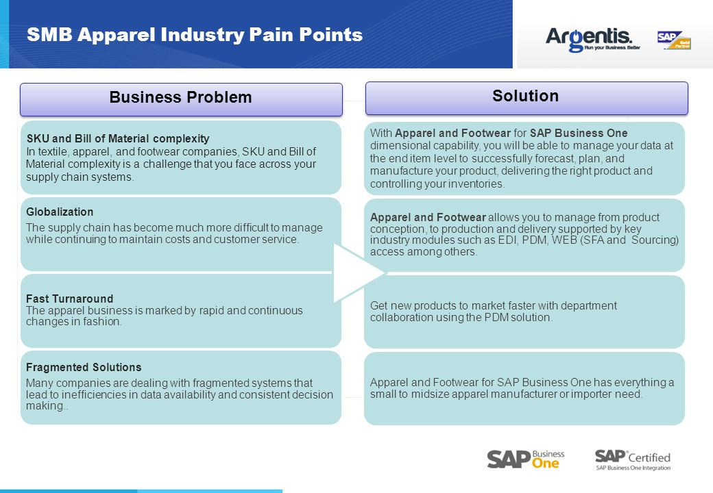 SMB Apparel Industry Pain Points
