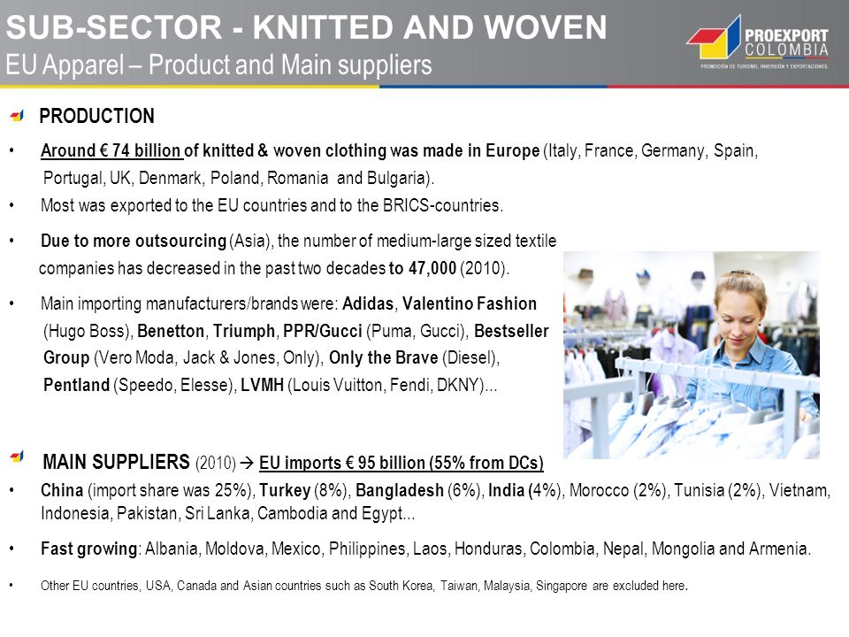 Sub-sector - knitted and woven