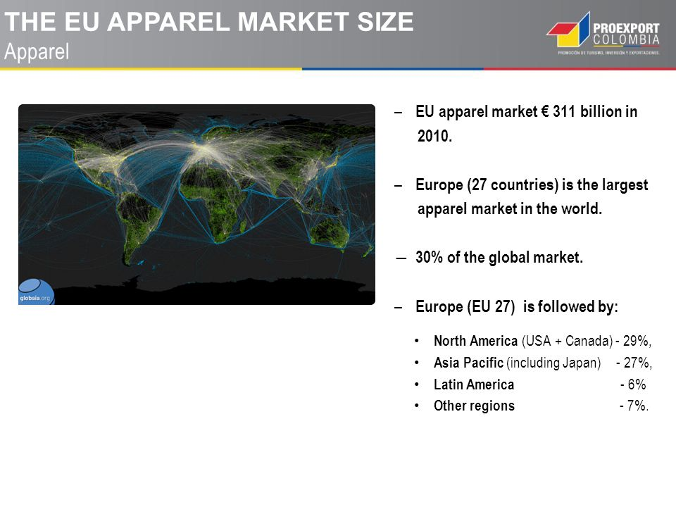 The eu apparel MARKET size