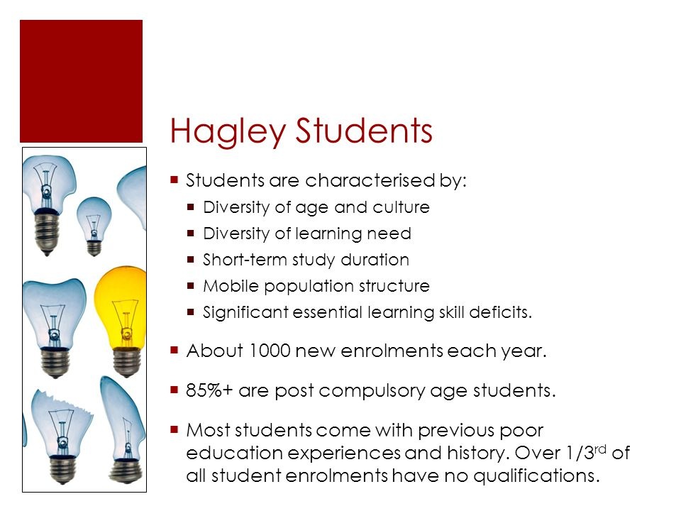 Hagley Students Students are characterised by: