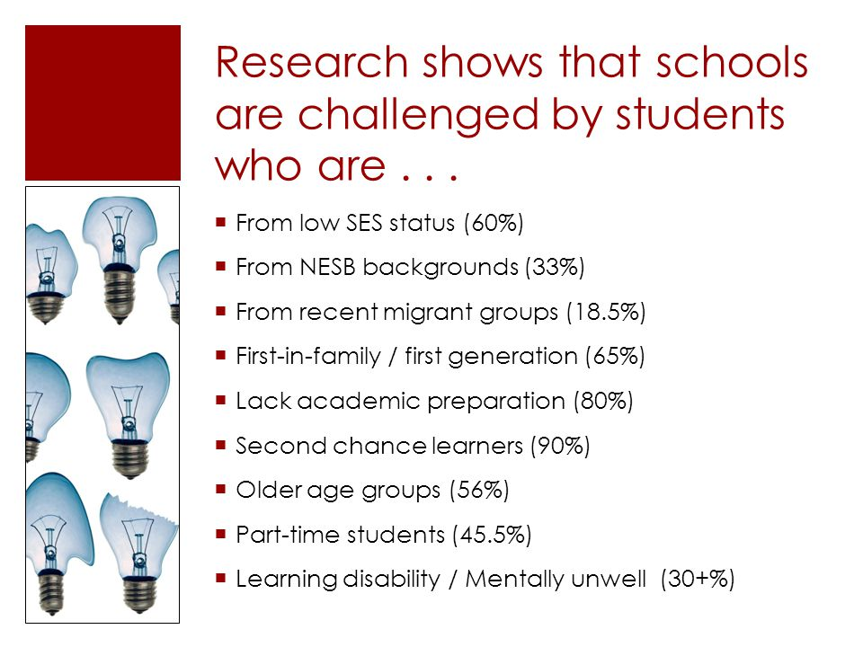 Research shows that schools are challenged by students who are . . .