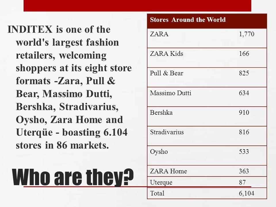 Stores Around the World