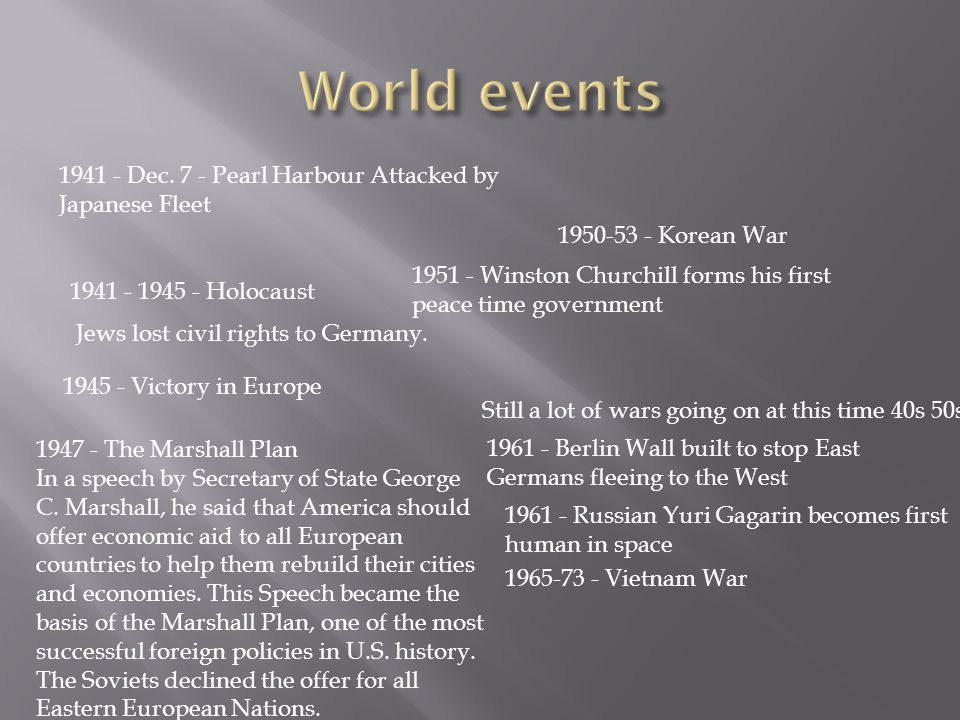 World events 1941 - Dec. 7 - Pearl Harbour Attacked by Japanese Fleet
