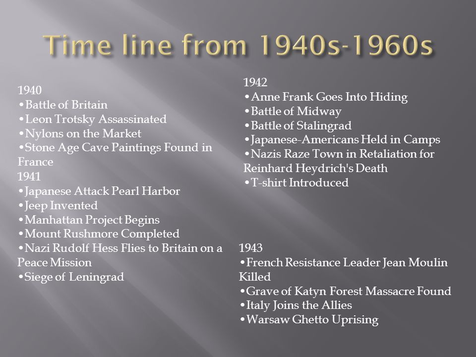 Time line from 1940s-1960s 1942 1940 •Anne Frank Goes Into Hiding
