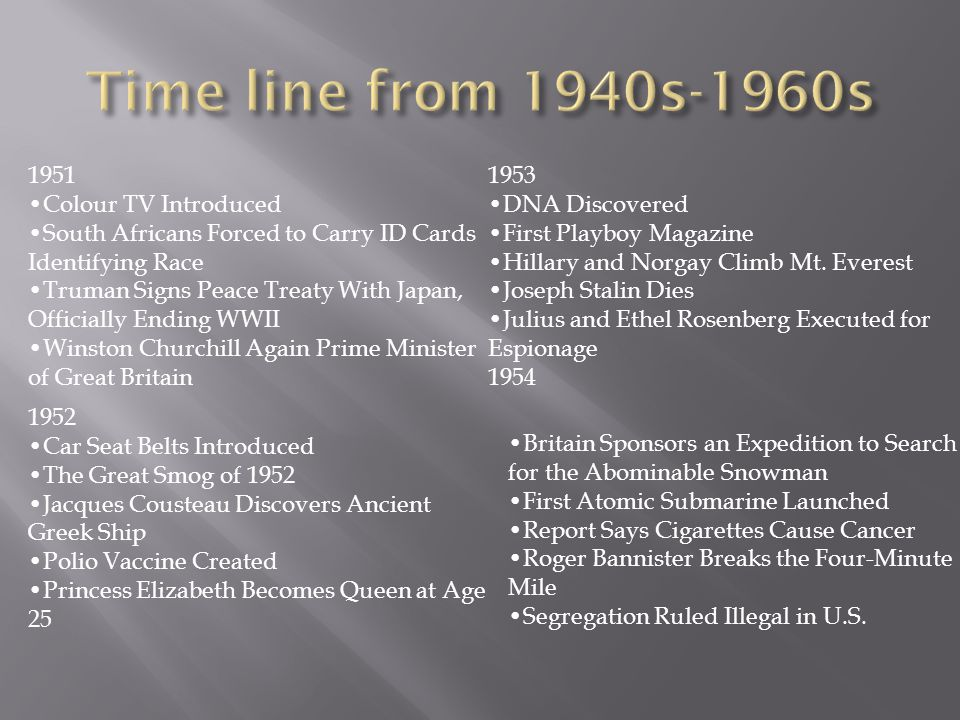 Time line from 1940s-1960s 1951 •Colour TV Introduced