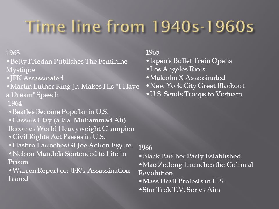 Time line from 1940s-1960s 1963. •Betty Friedan Publishes The Feminine Mystique. •JFK Assassinated.