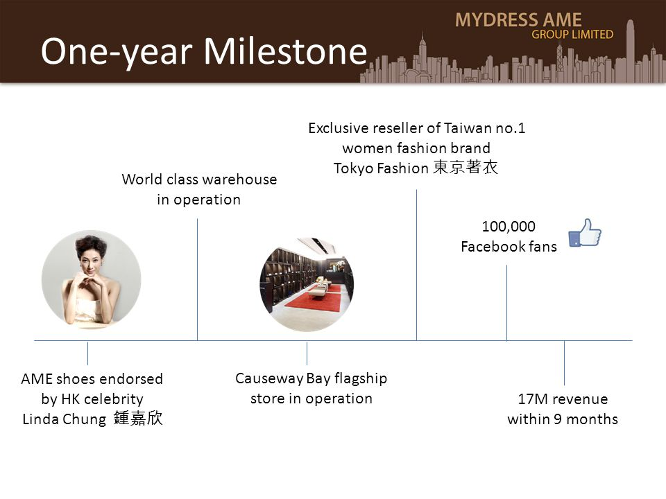 One-year Milestone Exclusive reseller of Taiwan no.1