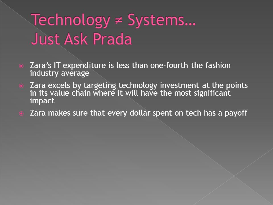 Technology ≠ Systems… Just Ask Prada
