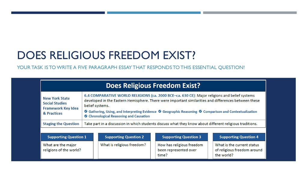 Why is religious freedom important essay