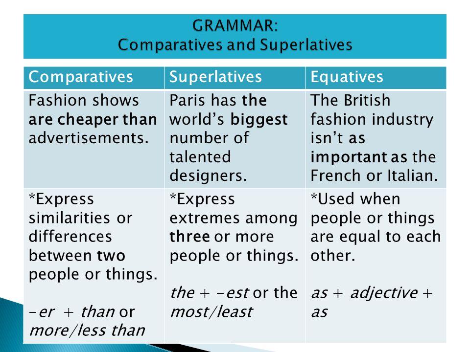 GRAMMAR: Comparatives and Superlatives
