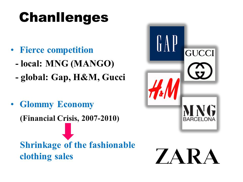 Chanllenges Fierce competition - local: MNG (MANGO)
