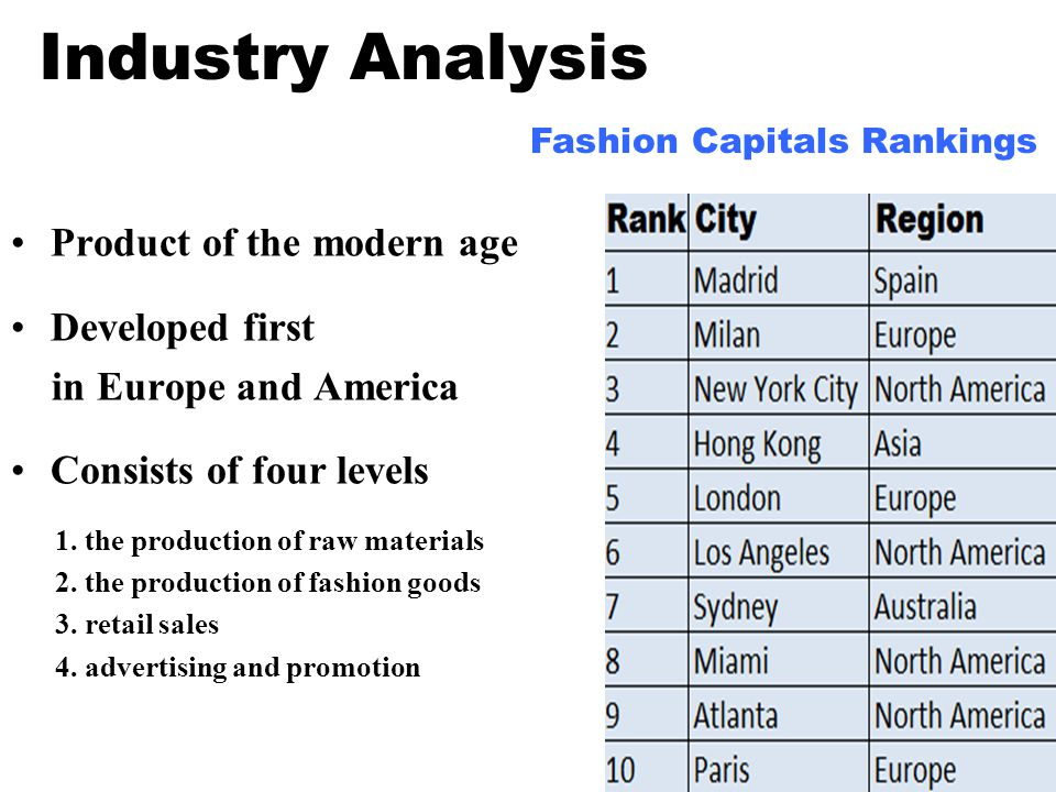 Industry Analysis Product of the modern age Developed first