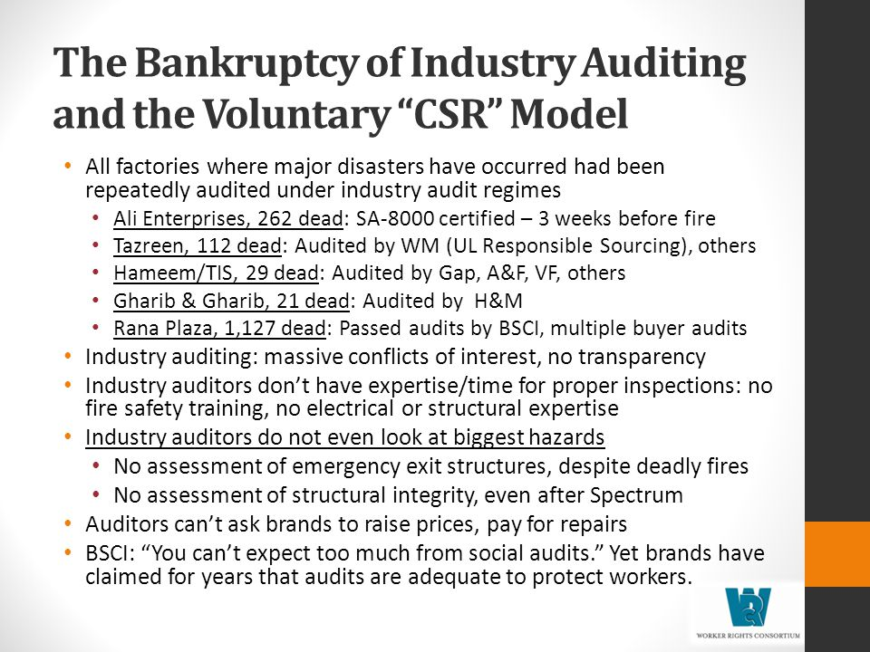 The Bankruptcy of Industry Auditing and the Voluntary CSR Model