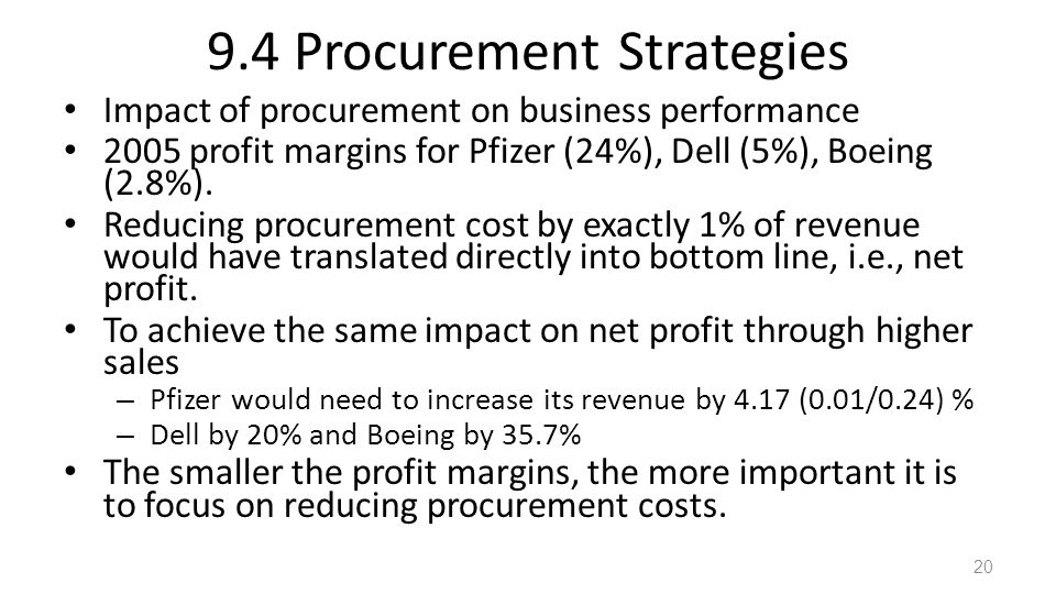9.4 Procurement Strategies